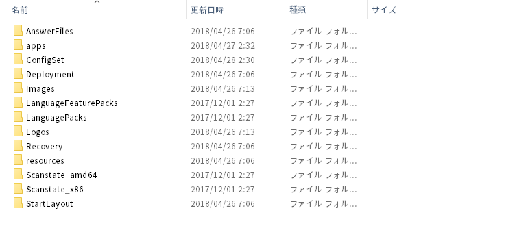 USB_B に含まれているフォルダ